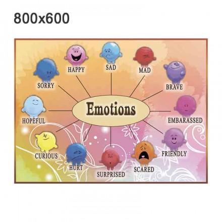 "Стенд ""Эмоции"" на английском"