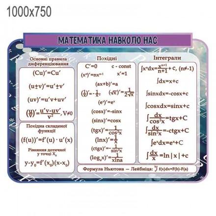 """Стенд по математике """"Производные"""""""