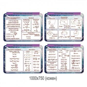 Комплект стендов по математике в фиолетово-голубой тональности