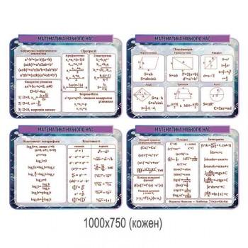 Комплект стендов по математике фиолетовый ,стенд для школы