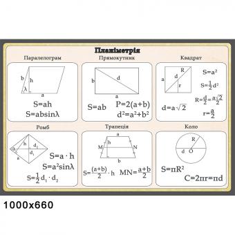 Стенд в кабинет математики планометрия