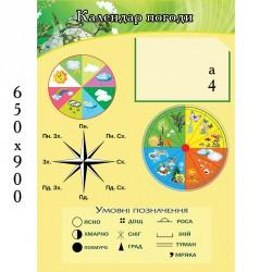 Стенд календарь природы 1309