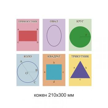 Геометричні форми