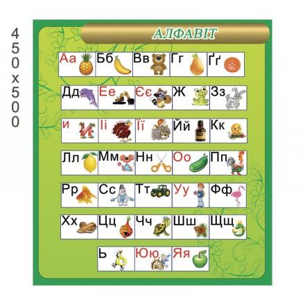 Стенд алфавит 1205