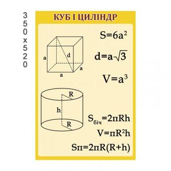 Стенд куб и цилиндр