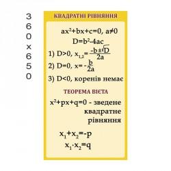 Стенд квадратные уравнения
