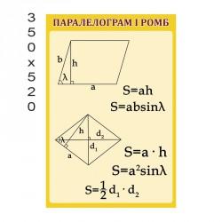 Стенд параллелограмм и ромб
