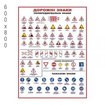 Стенд дорожные знаки 2038