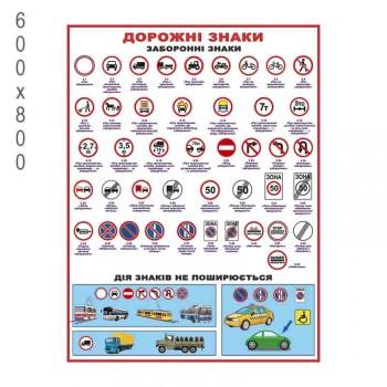 Стенд дорожные знаки