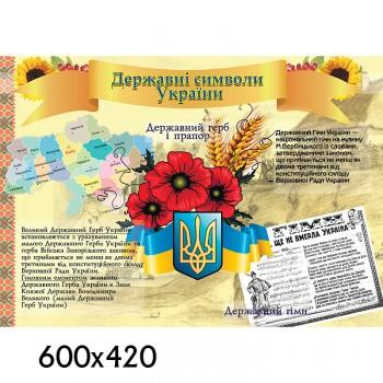 Стенд Государственные символы Украины 1248