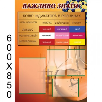 Стенд Хімія 10359